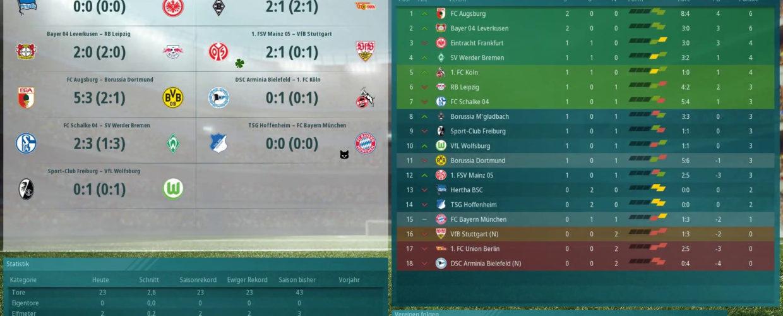 We are football ⚽ #04 – Echt ein mieser Start!